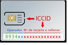 iccid